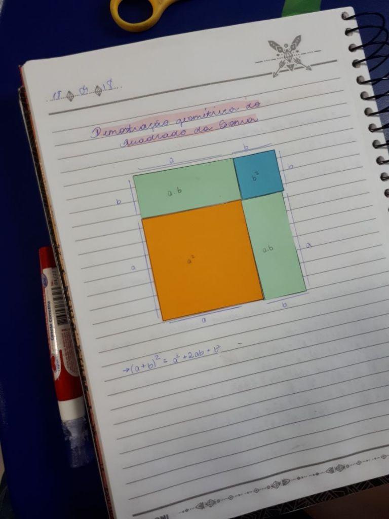 f10b5ebc4 Demonstração geométrica na aula de Matemática - Studium - Studium ...